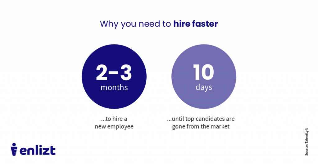 info why you need to hire faster